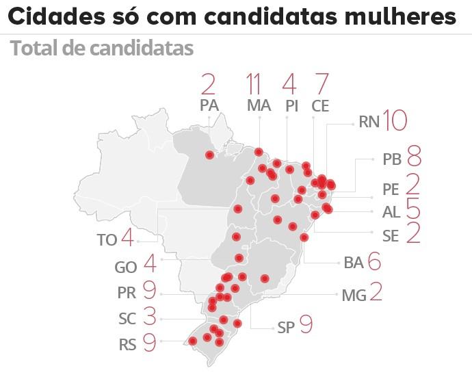Cidades com candidatas mulheres