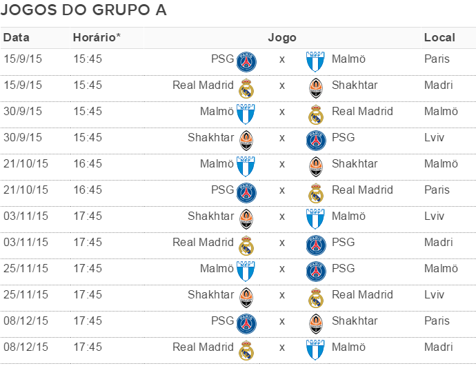 Tabela jogos Grupo A Liga dos Campeões (Foto: Reprodução / GloboEsporte.com)