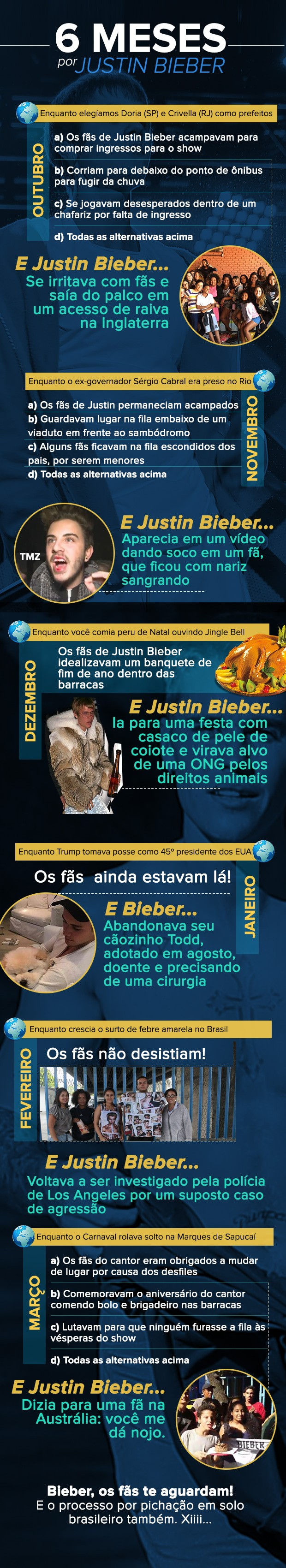 6 meses por Justin Bieber (Foto: Juliana Pinna / EGO)