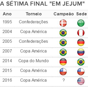 Tabela vice-campeonatos Argentina (Foto: GloboEsporte.com)