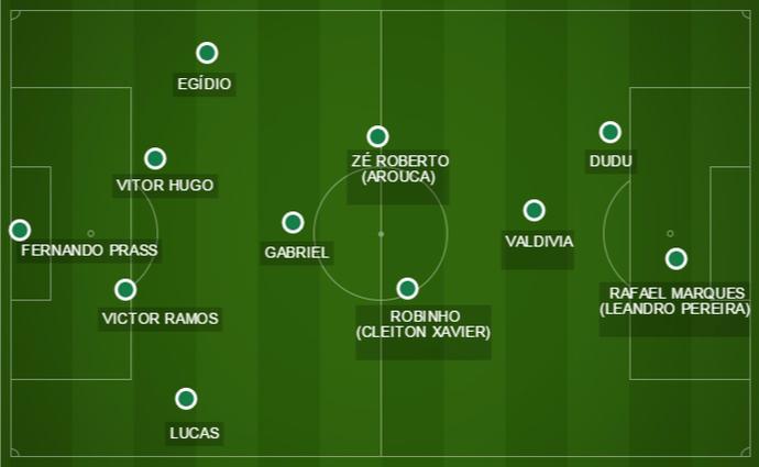 Formação que pode ser usada por Oswaldo no Palmeiras (Foto: GloboEsporte.com)