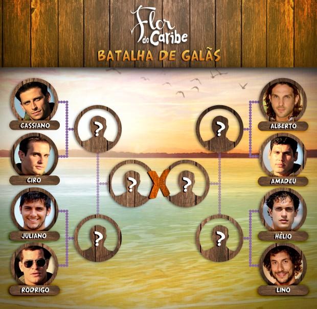 Batalha de galãs (Foto: Flor do Caribe/ TV Globo)