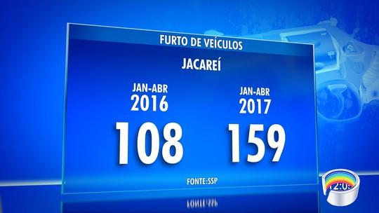 Alunos reclamam de furtos de veículos próximo a faculdade em Jacareí