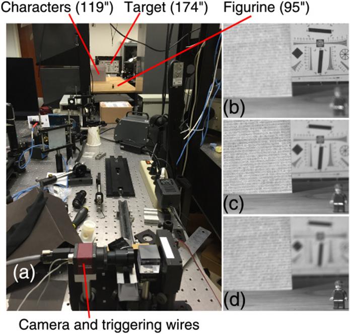 Com o uso de recursos presentes em câmeras atuais, pesquisadores conseguiram capturar imagens 3D (Foto: Divulgação/Universidade de Duke)