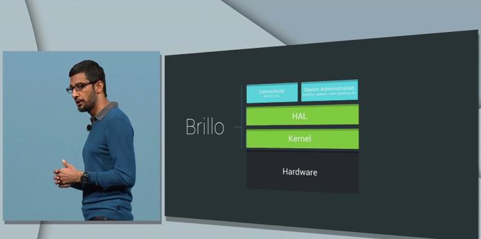 Brillo, o sistema do Google para Internet das Coisas (Foto: Reprodução/Google)