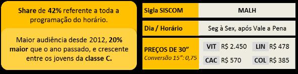 Informações de Mercado (Foto: TV Gazeta)