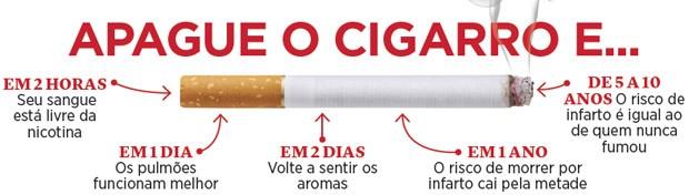 Cigarro (Foto: Evandro Bertol)