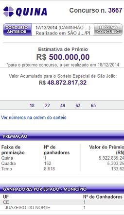 Apostador de Juazeiro do Norte ganha R$ 5 milhões na Quina (Foto: Divulgação)