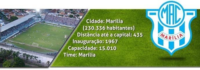 Header, estádio, Bento de Abreu, Abreuzão, Marília (Foto: Arte: Eduardo Teixeira/GloboEsporte.com)