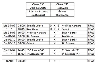 Atlético-AC bate Sest/Senat e é líder isolado no Acreano de Futebol Sub-15