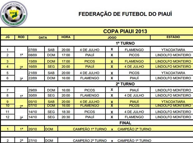 Copa Piauí - Tabela 2013 (Foto: Reprodução/FFP)