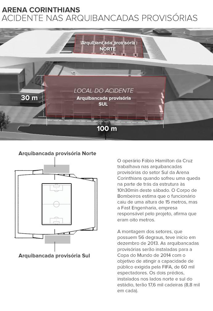 info acidente arena corinthians (Foto: infoesporte)