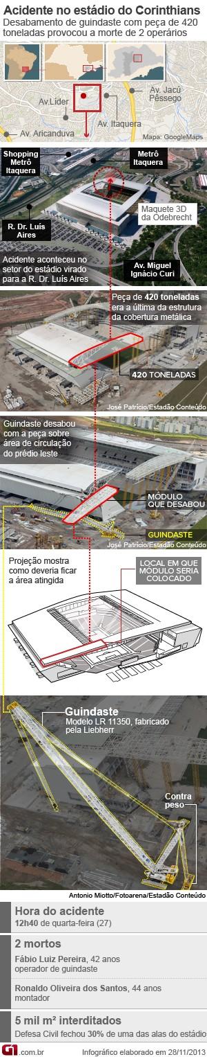MAPA desabamento Arena Corinthians (28/11) (Foto: Editoria de Arte/G1)