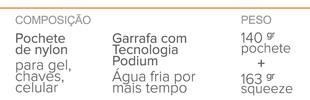EuAtleta-Testamos-Garrafa-Camelbak_DIR (Foto: Eu Atleta   Arte Info)