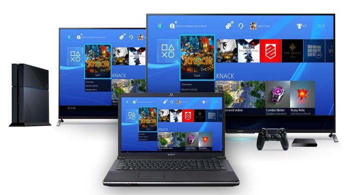 PlayStation 4 poderá oferecer Remote Play para PC e Mac no futuro (Foto: Reprodução/Gamerant e Notebook Check)