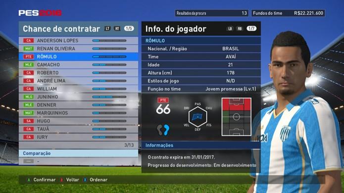 Romulo é o pior atacante do Avaí em PES 2016 (Foto: Reprodução/Murilo Molina)