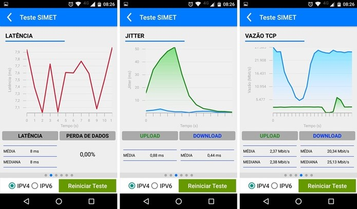 Testes feitos pelo aplicativo (Foto: Felipe Alencar/TechTudo)