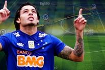 A técnica de Ricardo Goulart para fazer gols (arte esporte)