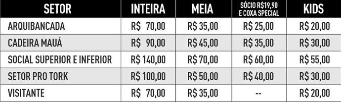 Ingressos Coritiba x Internacional (Foto: Divulgação/Coritiba)