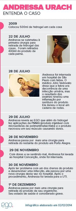 ANDRESSA URACH - Entenda o caso (Foto: EGO)