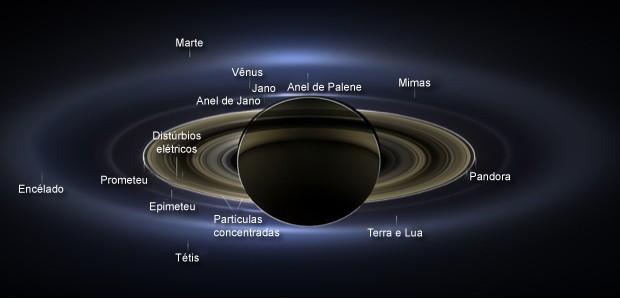 Saturno com seus anéis e luas, e os planetas em volta (Foto: Nasa/JPL-Caltech/SSI)