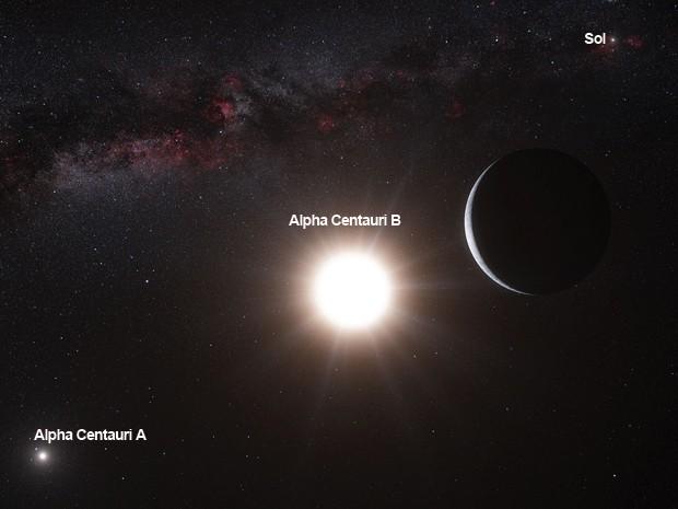 Alpha Centauri (Foto: ESO/Divulgação)