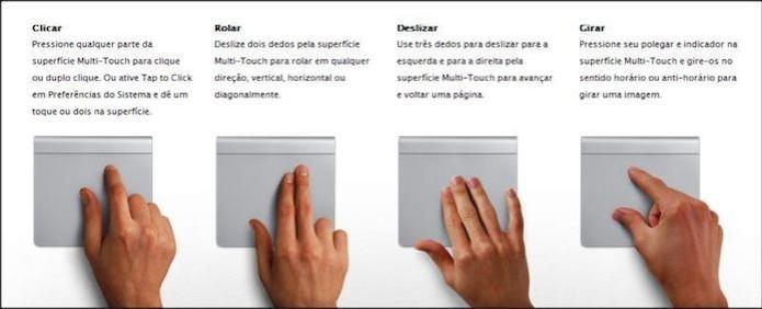 Alguns dos gestos que podem ser realizados para comandar um Mac com o Trackpad  (Foto: Foto: Reprodução/Marvin Costa)