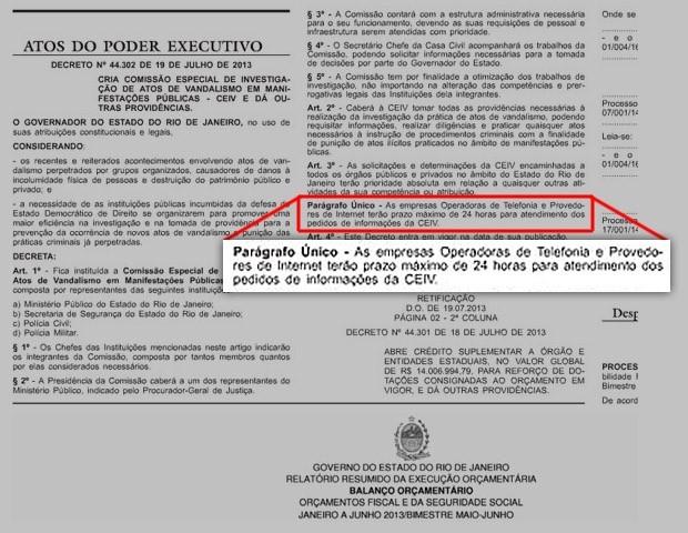 Decreto de Sérgio Cabral cria polêmica no Rio (Foto: Editoria de Arte/G1)