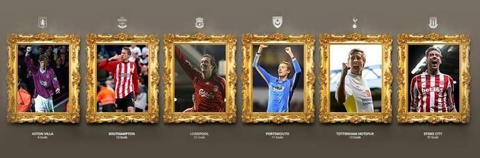 Arte feita pelo Stoke City para celebrar os 100 gols de Crouch no Campeonato Inglês (Foto: Reprodução de Twitter)
