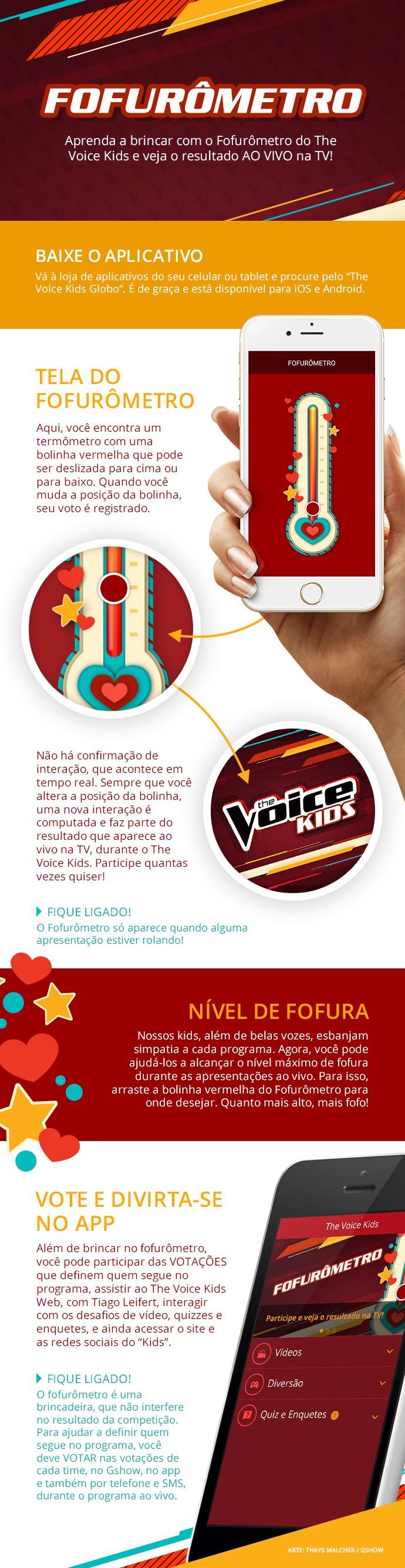 Entenda como funciona o Fofurômetro do The Voice Kids e brinque com a gente! (Foto: Gshow)