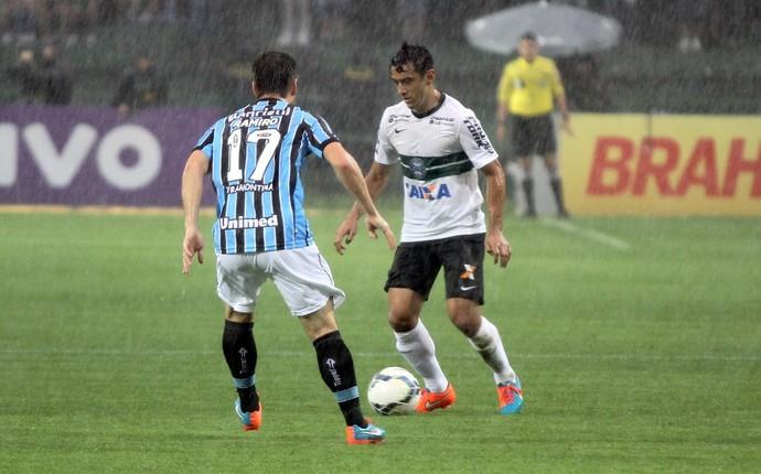 Ramiro, Grêmio x Coritiba (Foto: Divulgação/Coritiba)