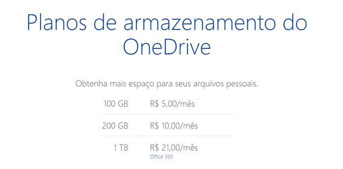 OneDrive oferece vários planos com custo menor (Foto: Reprodução/Paulo Alves)