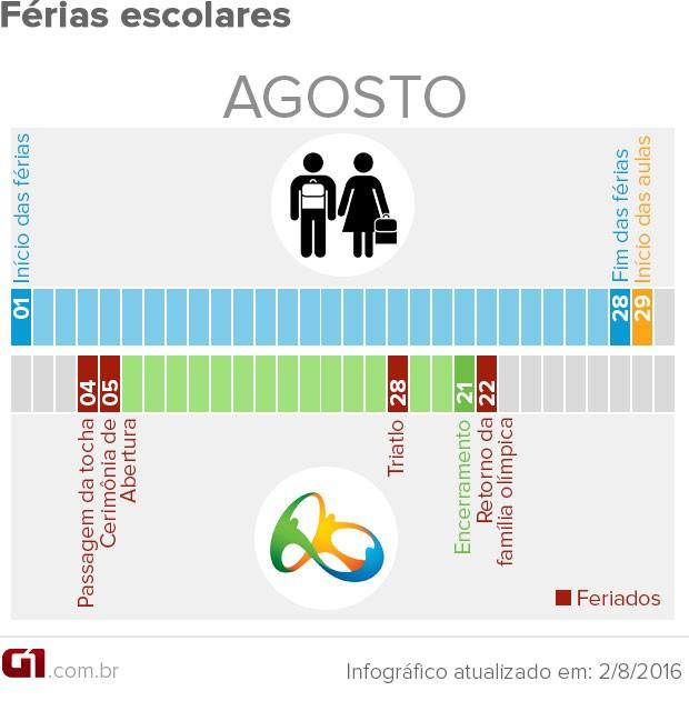 Arte informa período de férias escolares no Rio em função da Olimpíada (Foto: Editoria de Arte/G1)