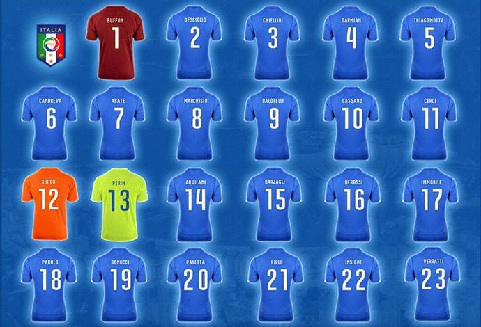 200b0c5ade Itália divulga numeração para a Copa  Balotelli vestirá a 9 e ...