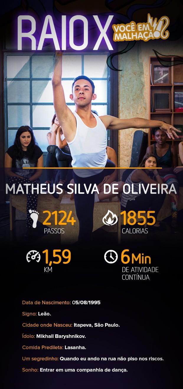 Matheus de Oliveira - Você em Malhação (Foto: Gshow)