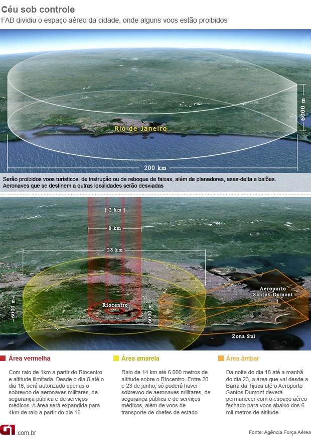 Arte espaço aéreo da Rio+20 (Foto: Arte/G1)