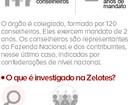 Nova fase da Zelotes apura suposta investigação ilegal de procurador
