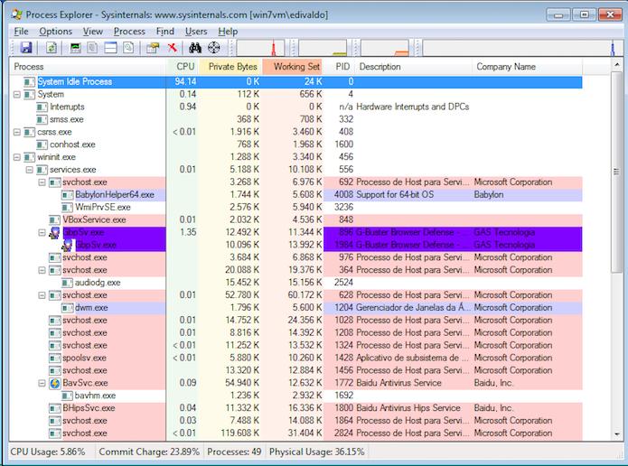 Process Explorer mostra os processo do Windows em formato de arvore (Foto: Reprodução/Edivaldo Brito)