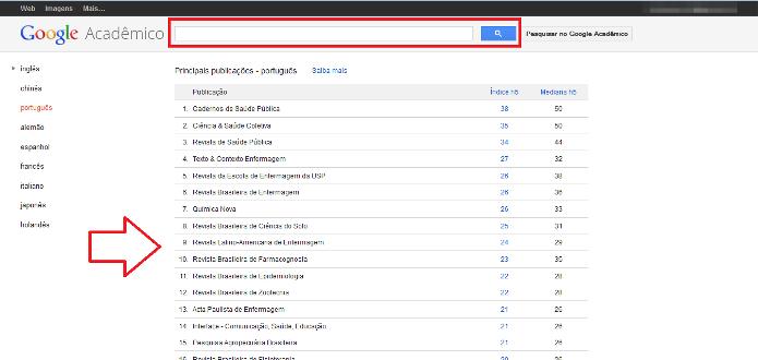 Métricas do Google Acadêmico indicam os assuntos mais procurados e lidos pelos internautas (Foto: Reprodução/Lívia Dâmaso)