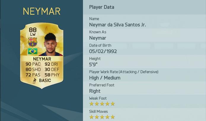 Neymar saiu da 30ª posição em Fifa 15 para ocupar o 8º lugar na edição desse ano (Foto: Divulgação/EA Sports)