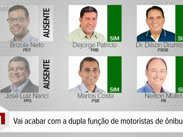 Candidato São Gonçalo (Foto: Reprodução/G1)