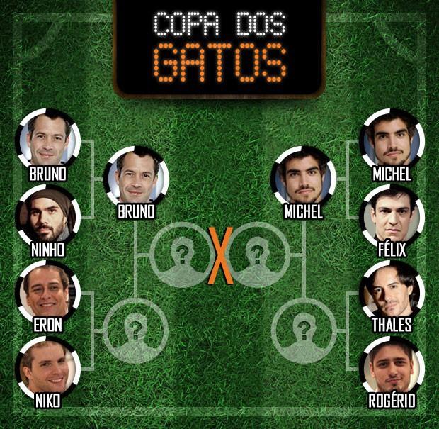 Copa dos Gatos Michel (Foto: Amor à Vida/TV Globo)