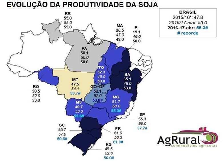 AGRURAL PRODUTIVIDADE (Foto: AGRURAL PRODUTIVIDADE)