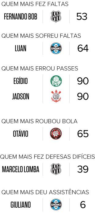 Info-PACOTAO-CARTOLA-FC-03 (Foto: infoesporte)