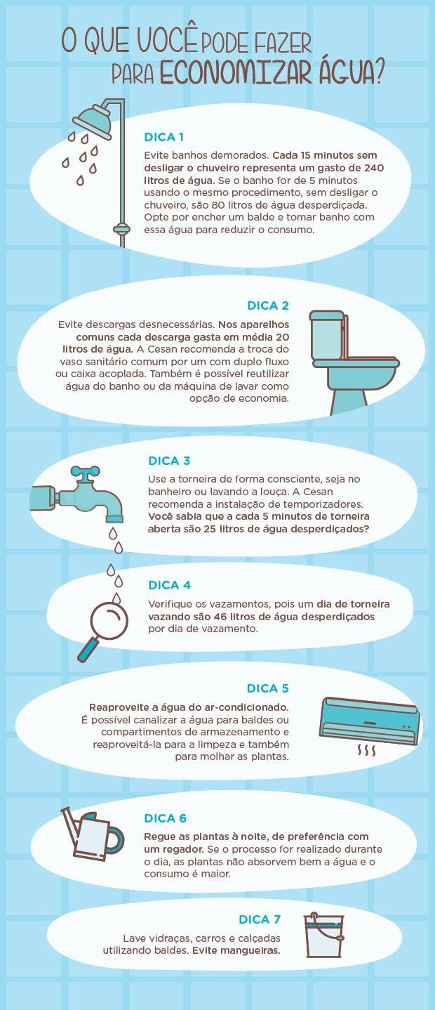 Conhecido G1 - Dicas para economizar no consumo de água - notícias em Água e  VR17