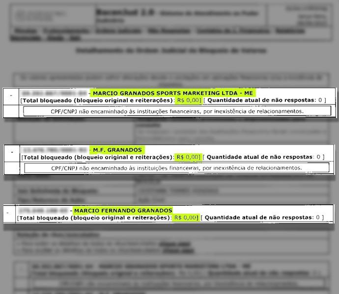 Documento Ausência relacionamento bancário  (Foto: Globoesporte.com)