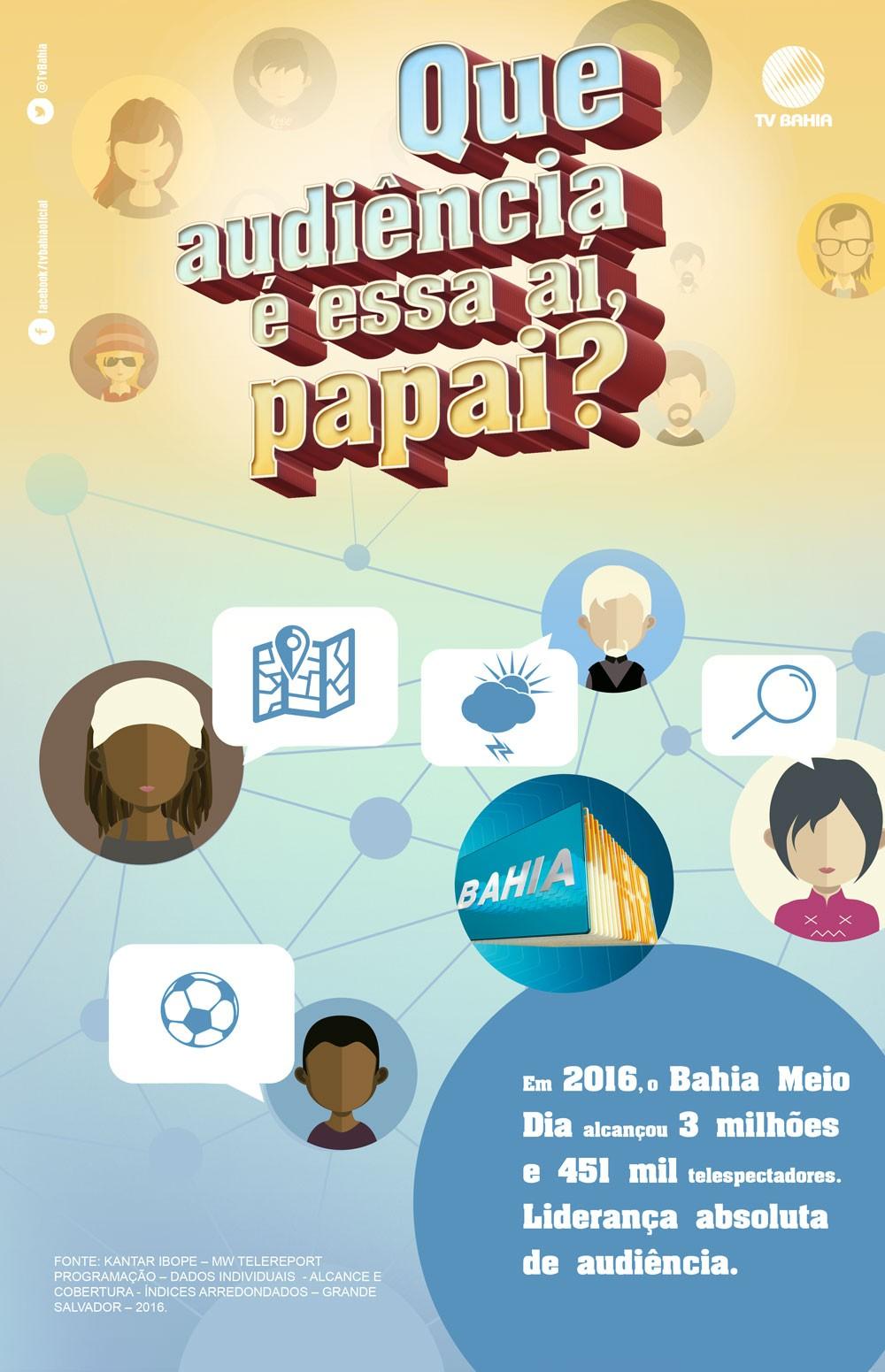 Bahia Meio Dia líder de audiência (Foto: divulgação)
