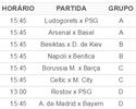 Portas em automático: Barça, Bayern e PSG embarcam para Champions