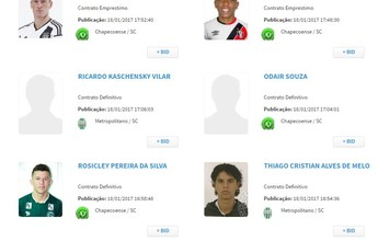 Chapecoense tem primeiros nomes de atletas publicados no BID
