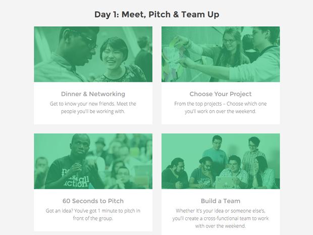 Startup Weekend Fintech: evento mundial de empreendedorismo financeiro tem primeira edição no DF (Foto: Reprodução site da Startup Weekend)